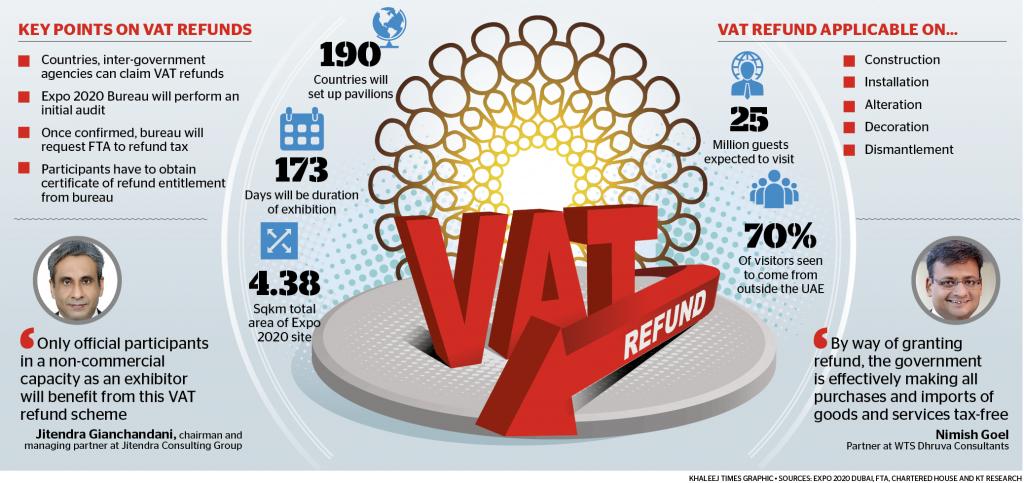 VAT Consultants